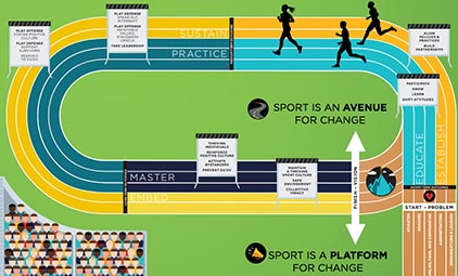 SportPreventionCenter-featuredimg.jpg
